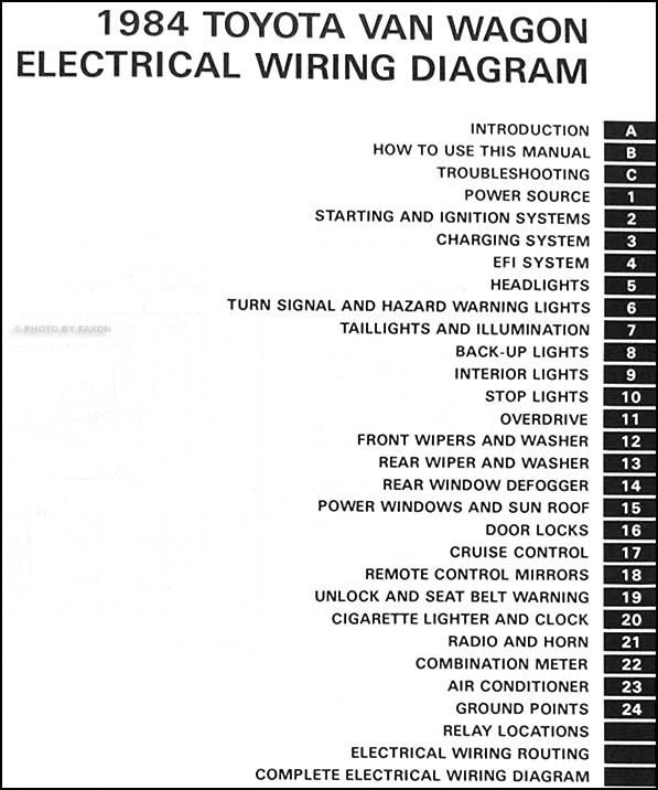 Diagram 1988 Toyota Van Wiring Diagram Manual Original Full Version Hd Quality Manual Original Diagramsolden Unbroken Ilfilm It
