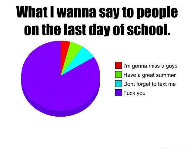Last Day Of School Quotes Sayings Last Day Of School Picture Quotes