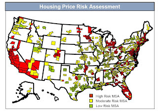 House Price Risk Assessment