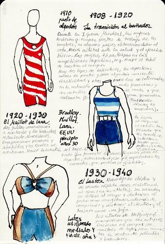 Trajes de Baño y Exposión Corporal (1908-1940)