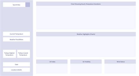 webmasters galleryusing vuejs  create  interactive weather dashboard  apis webmasters