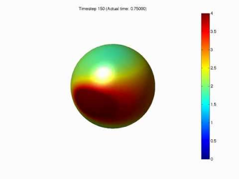 Finite Element Methods on Surfaces