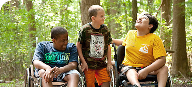 Wheelchair Accessible Summer Activities On A Budget Nmeda