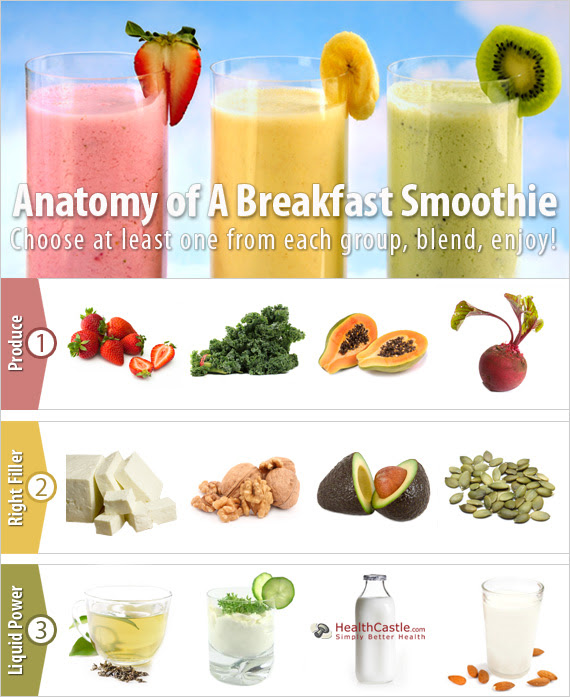 Breakfast Smoothies Pictures Photos And Images For Facebook Tumblr Pinterest And Twitter