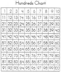 100 chart printable pdf - Google Search | Early Literacy ...