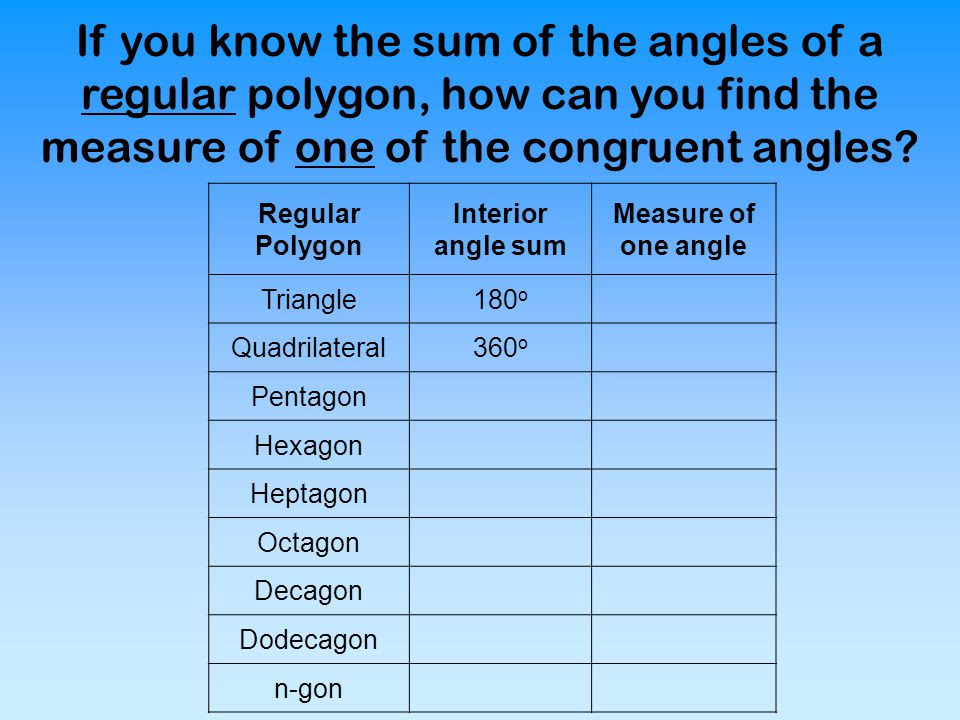 If+you+know+the+sum+of+the+angles+of+a+regular+polygon%2C+how+can+you+find+the+measure+of+one+of+the+congruent+angles