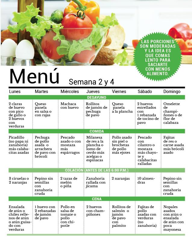 dieta de alimentos crudos pérdida de peso un mes