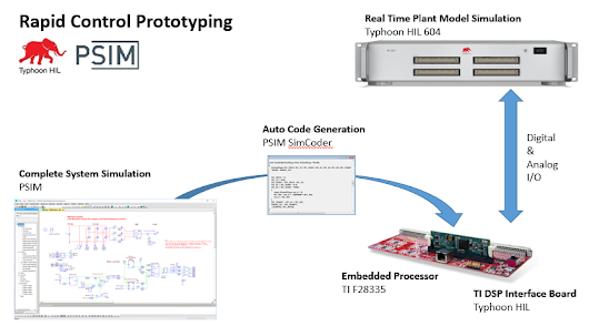 Recorded Webinar Rapid Control Prototyping: 3 phase inverter controller design.