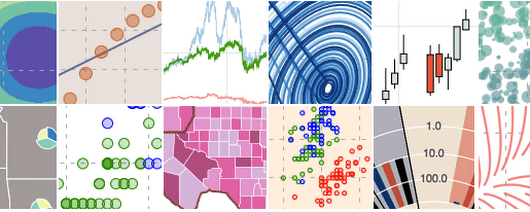 Bokeh, a Python library for interactive visualization