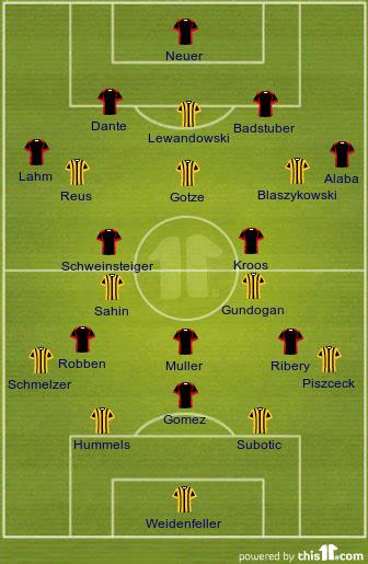 Bayern Munich Vs Dortmund 2013 Line Up