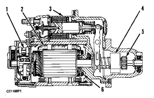 Engine Starter Motor Diagram