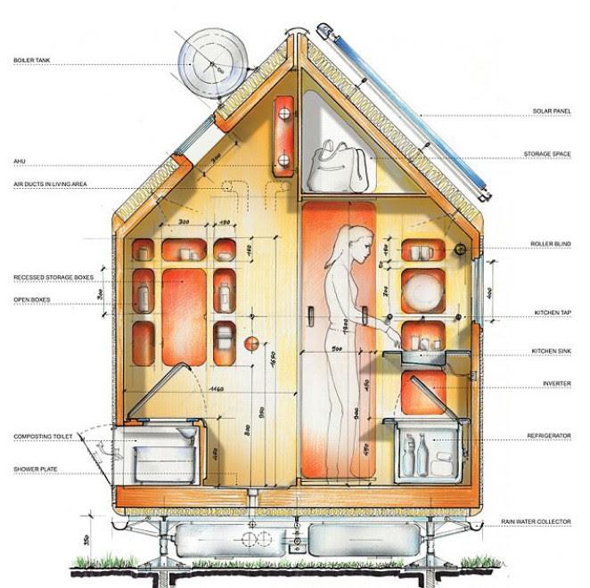 """""""Diogene"""" la piccolissima casa di Renzo Piano - TulipanoRosa"""