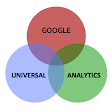Google Universal Analytics in a Nutshell