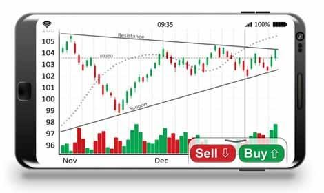 Comprendre le forex trading
