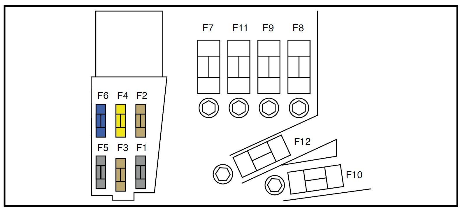 Peugeot Rcz Wiring Diagram Fuse Box 1995 Oldsmobile Cutlass Supreme Wiring Diagram Schematics