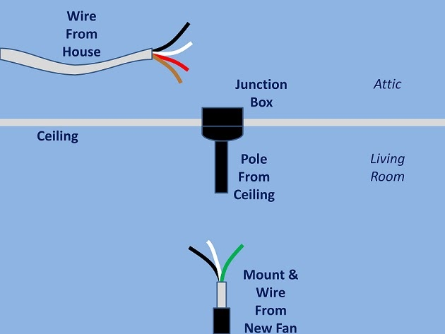 Ceiling Fan Wiring Diagram Red Black White