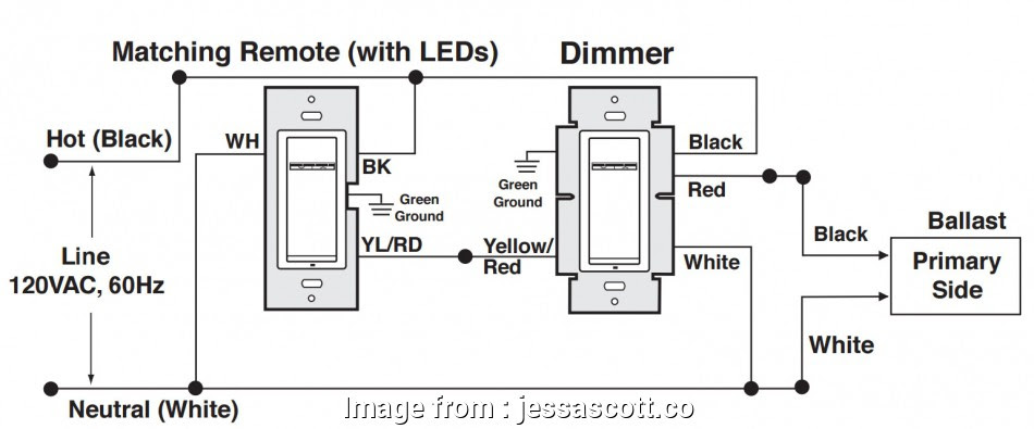 Diagram Floor Dimmer Switch Wiring Diagram Headlight Mount Full Version Hd Quality Headlight Mount Diagrampridel Operepieriunite It