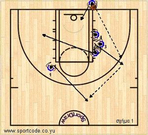 euroleague2010_11_playbook_barca_baseout_01a