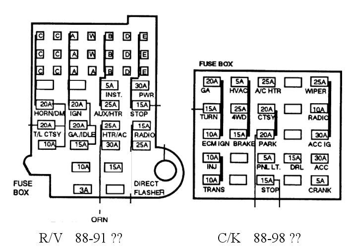 [DIAGRAM] 1982 Chevy Fuse Box Diagram FULL Version HD