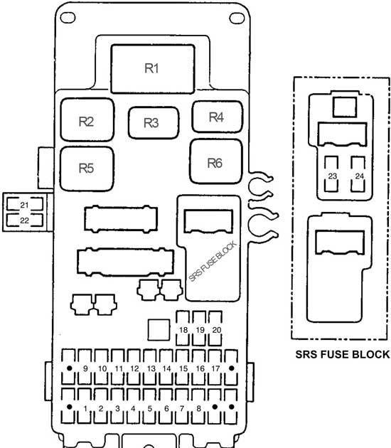 96 Honda Prelude Fuse Diagram