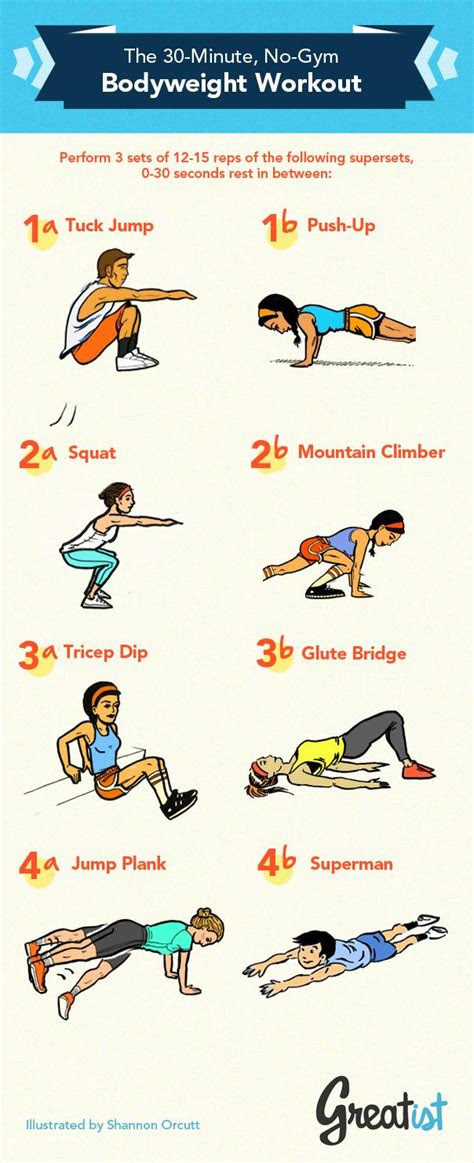 infographic   minute bodyweight workout active