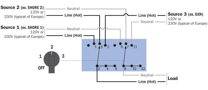 Diagram On Off Rotary Switch Wiring Diagram Full Version Hd Quality Wiring Diagram Liveprin Oltreilmurofestival It