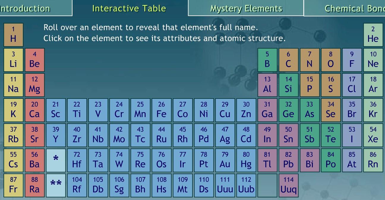 atomfysikk9
