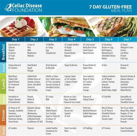 Healthy Recipes Gluten Free Celiac   Raul Endler