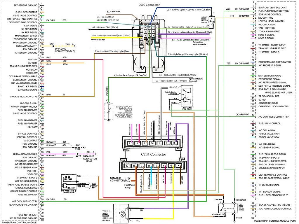 88 Pontiac Fiero Wiring Diagram Vw Bug Regulator Wiring Diagram 2006cruisers Yenpancane Jeanjaures37 Fr