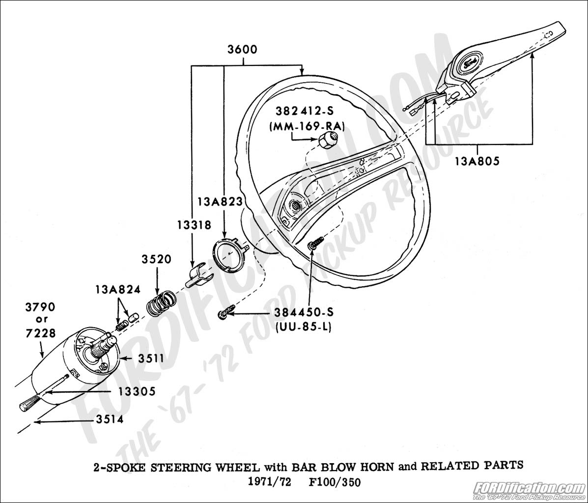 Download 1999 F350 Fuse Panel Diagram Turn Signals PNG