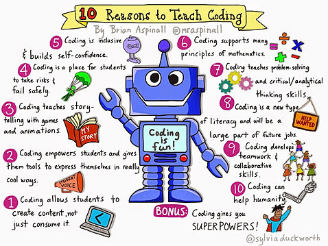 Edtech | United States | Patriciajbrown.com | CODING