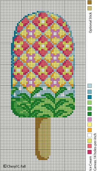 http://needlepoint.about.com/od/patternsbytype/ss/MayIceCream_2.htm