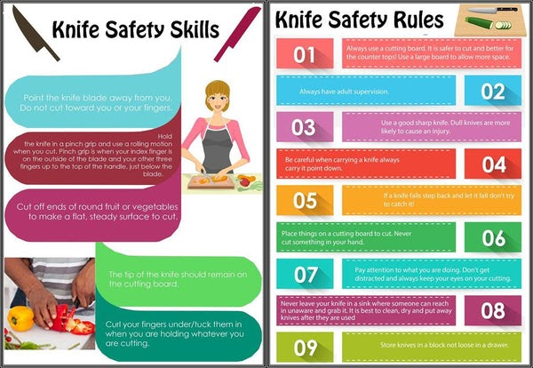 20 Tutorial 6 Basic Steps For Knife Safety With Video Tips