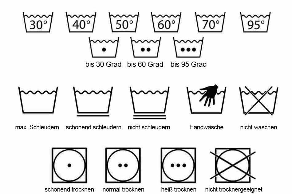 Waschmaschine Symbole Erklärung