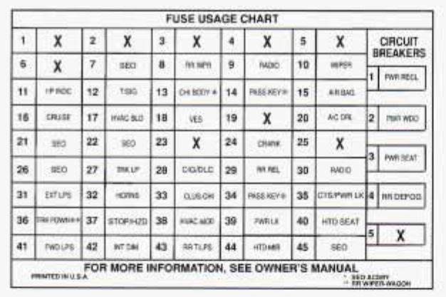 Buick Roadmaster 1996 Fuse Box Diagram Auto Genius