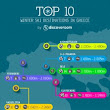 Discoveroom  › Top 10 winter-ski destinations in Greece (Infographic)
