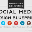 The Ultimate Social Media Image Guide [Infographic of the Week] | Socially Sorted