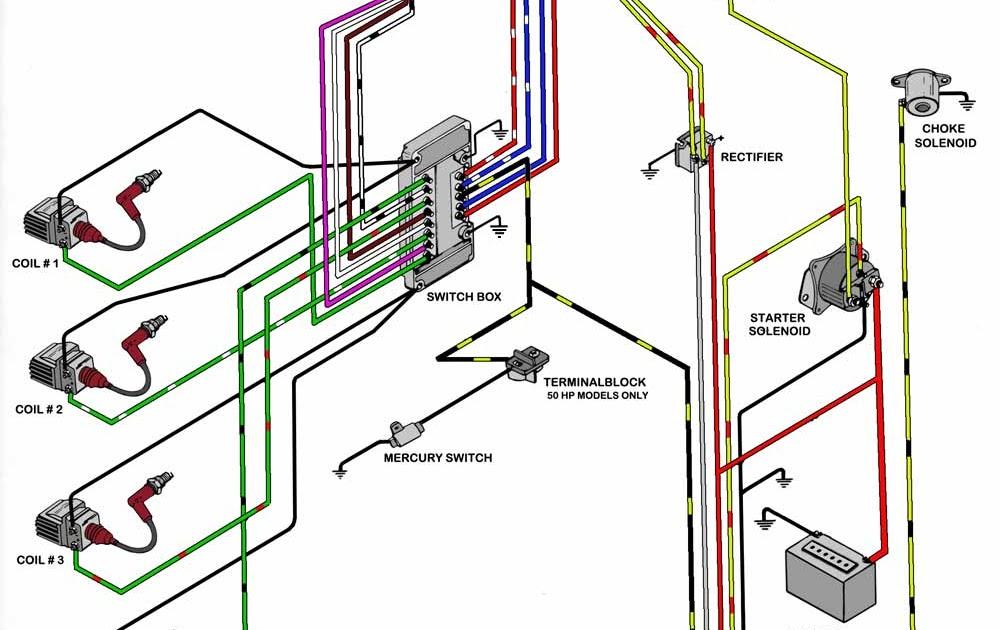 Wiring Manual Pdf  100 Hp Electric Motor Wiring Diagram