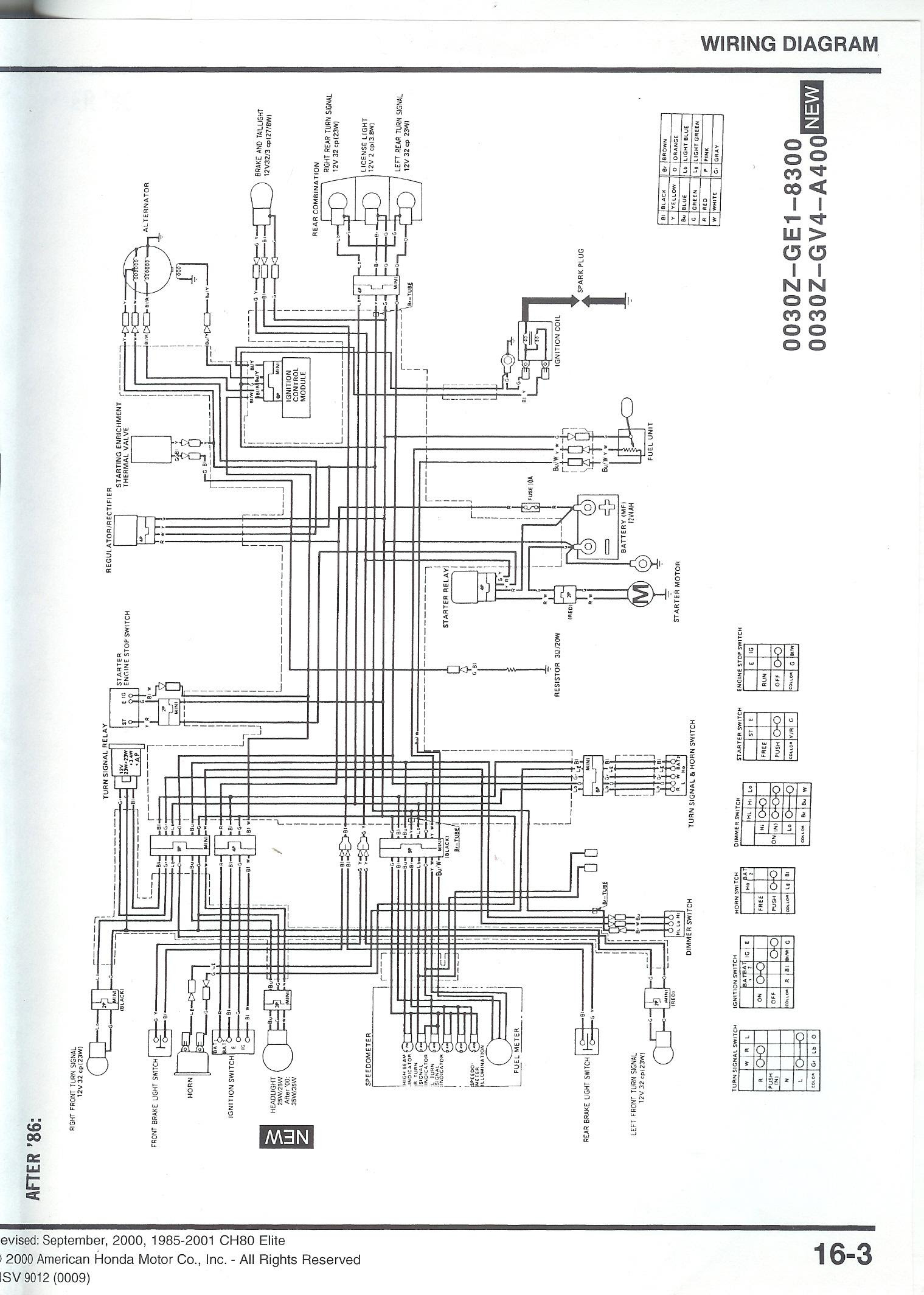 1986 Honda Elite 80 Wiring Diagram - Center Wiring Diagram deep-medium -  deep-medium.iosonointersex.itiosonointersex.it