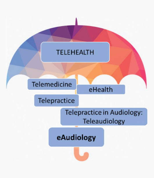 eAudiology: Shifting from Theory to Practice - Hearing Review