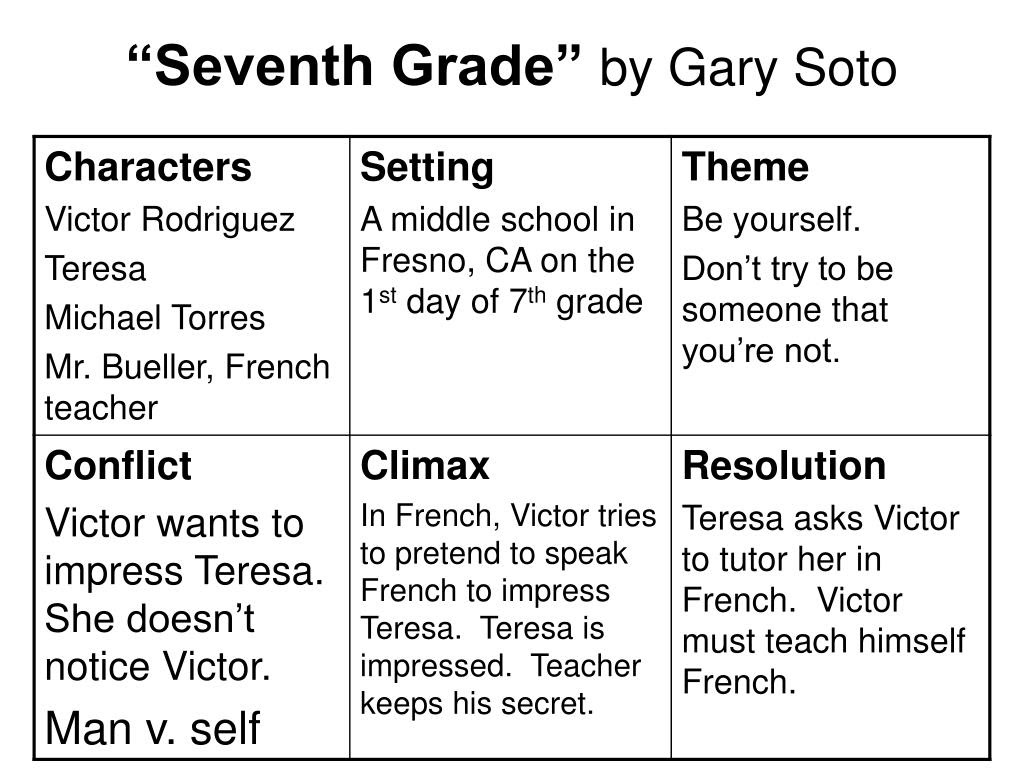 seventh grade by gary soto l