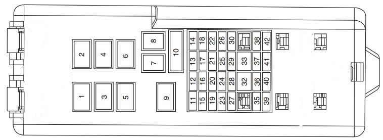 2000 Mercury Sable Fuse Box Diagram