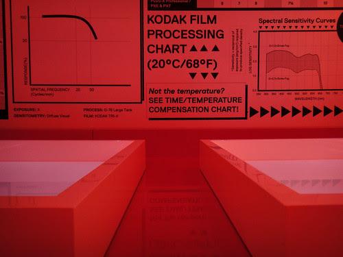 film processing chart