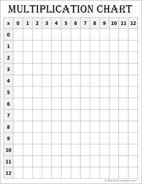Free Math Printable: Blank Multiplication Chart (0-12)   Contented ...