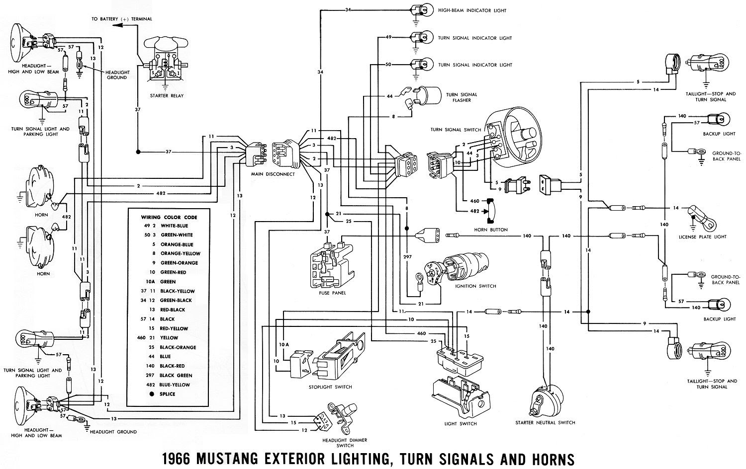 Wiring Diagram: 9 Ford F250 Starter Solenoid Wiring Diagram