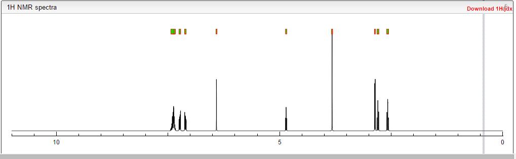 H-NMR NMRDB GRAPH
