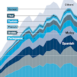 Language Data Reveals Twitter's Global Reach | MIT Technology Review
