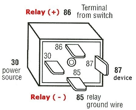 4 pin relay wiring diagram horn