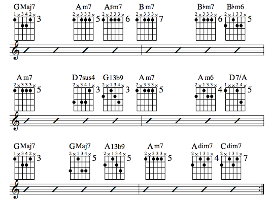 Great Guitar Lessons on HubPages & Spinditty - Google+