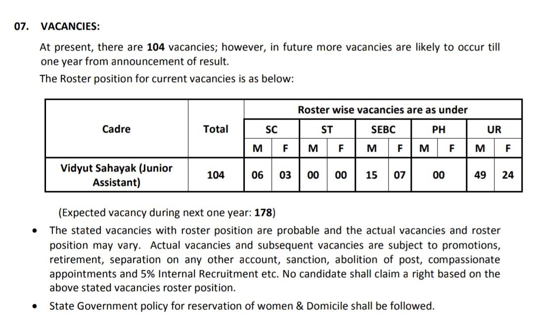 PGVCL Recruitment for 104 Vidyut Sahayak    2018